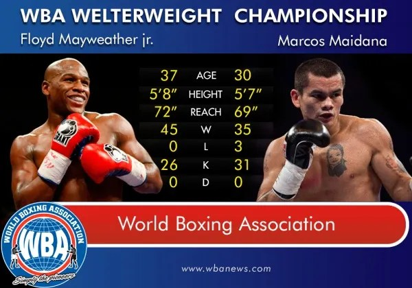 Floyd Mayweather vs. Marcos Maidana Tale of the Tape