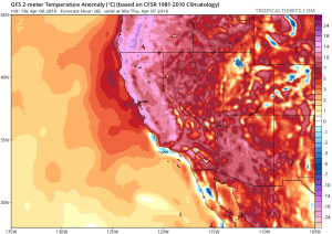 Record high temperatures well into the 80s and 90s were recorded on Wednesday across much of California. (NCEP via tropicaltidbits,com)
