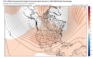 The CFS shows the return of conspicuous West Coast ridging this winter. (CPC via tropicaltidbits.com)