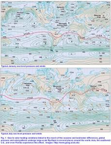 Fig001-seasonal-SLP-wind-patterns
