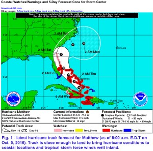 fig001-matthew-nhc-track-fcst-map-161005-8amedt