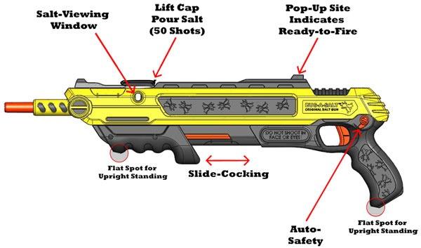 escopeta-matamoscas-exterminando-moscas-a-punteria-y-sal-partes