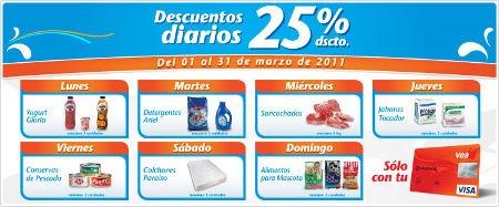 plaza-vea-descuentos-diarios-marzo