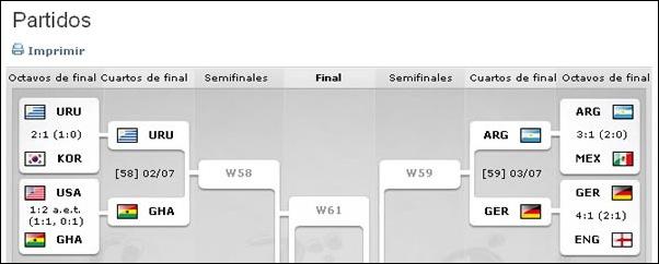 resultados-partidos-futbol