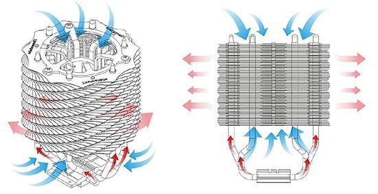 spinq-vt-cooler-procesador