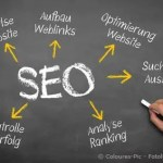 Website Ranking: Was nicht gemessen wird kann auch nicht verbessert werden