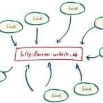 Quantität vs. Qualität: Backlinks, Empfehlungen für das eigene Geschäft