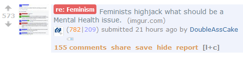 Feminists highjack what should be a Mental Health issue.