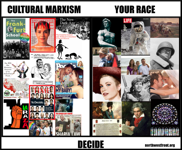 How the opponents of so-called Cultural Marxism see the world