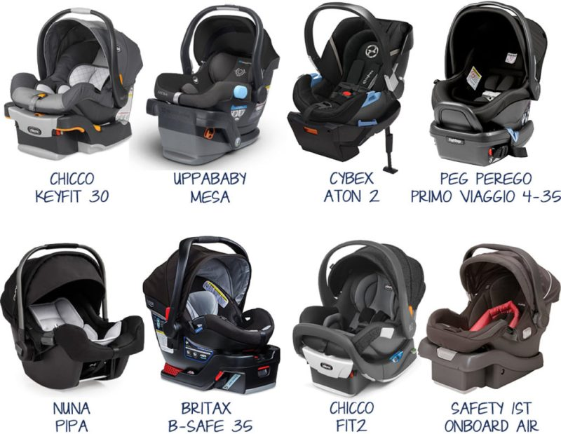 Large Of Chicco Infant Car Seat