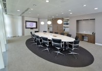 White HPL table 2