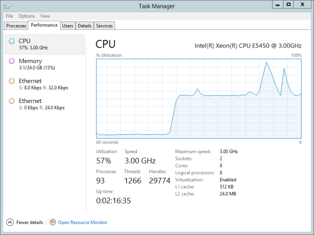 Four Xeon Cores on full chat