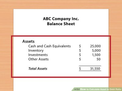 How to Calculate Asset to Debt Ratio: 12 Steps (with Pictures)