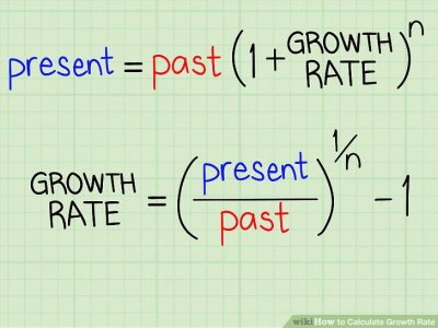How to Calculate Growth Rate (with Calculator) - wikiHow