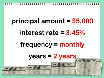 How Can I Calculate Compounding Interest On A Loan In | Autos Post