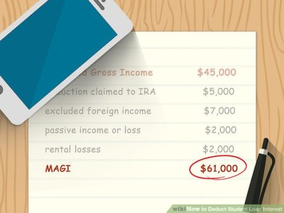 How to Deduct Student Loan Interest: 12 Steps (with Pictures)
