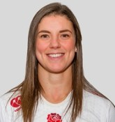 Rugby Star Sarah Hunter Bio, Wiki, Married, Age, Height, Net worth, Boyfriend, Dating, Ethnicity