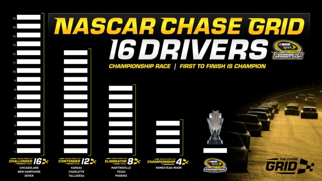 Chase-Grid