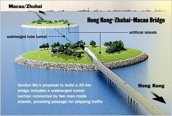 Hong Kong-Zhuhai-Macau Bridge – Hong Kong