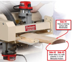 Added to the Woodmaster Molder/Planer, the Woodmaster 3-Side Molding System allows the woodworker to shape 3 sides of his workpiece in a single pass. The Woodmaster cuts the top surface; 2 Milwaukee routers shape both sides.