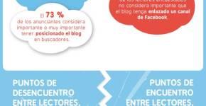 Los blogs y la publicidad estudio de Blopies