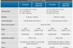 Caracteristicas MacBook Air 2011