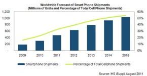 Mercado-de-Smartphones-para-el-2015_thumb.jpg