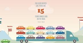 Compartir-autos.jpg