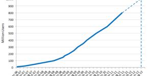 Facebook-usuarios-mil-millones-2012_thumb.png