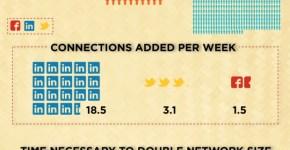 Redes sociales y reclutadores de personal 2