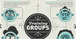 Como entrenar al personal en redes sociales