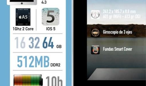 Diferencias entre versiones de iPad