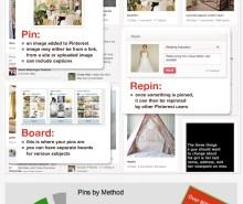 El poder de Pinterest