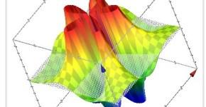 Google-genera-grficos-3D-de-funciones-usando-webgl_thumb.jpg
