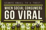 Poder viral de social media