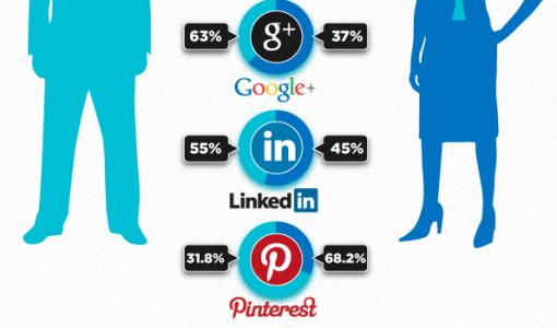 social-networking-users.jpg