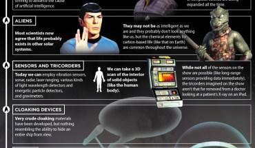 the science-of-star-trek