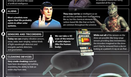 the science-of-star-trek