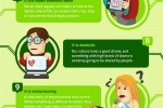 viral-marketing-content-infographic