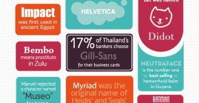 26-10-2012 awesome-things-you-didnt-know-about-fonts