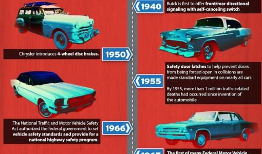 21-11-2012 seguridad en automoviles