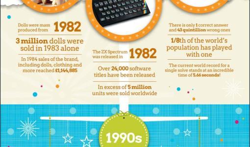 14-12-12  evolucion de juguetes de navidad