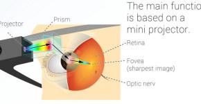 Google Glass prisma proyector del lente
