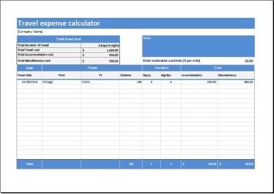 Travel Expense Calculator for EXCEL | Word & Excel Templates