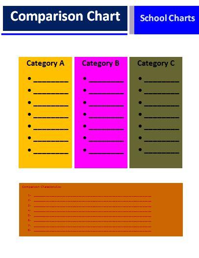 Free comparison chart template