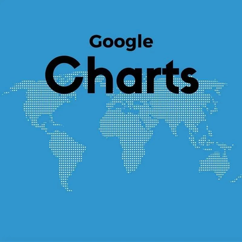 Google Geo Chart Logo