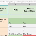 Comparison Spreadsheet For Content Type And Custom Field Plugins