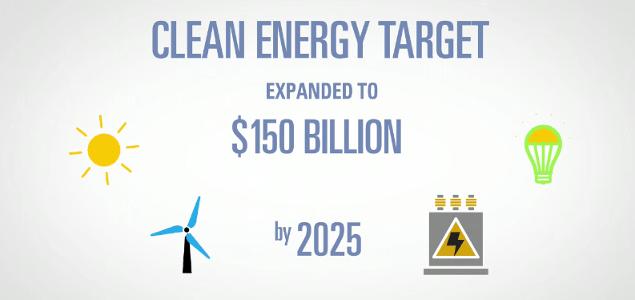 goldman-sachs_clean-energy-target_635