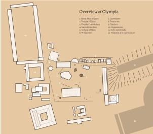 Olympia layout