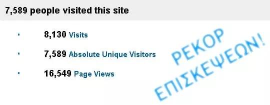 Ρεκόρ επισκέψεων στο xblog.gr